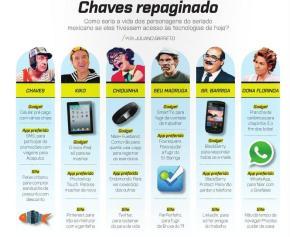 Como seriam os personagens do Chaves com as tecnologias de hoje emdia